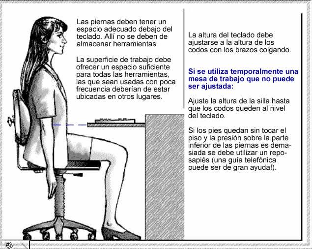 postura-correcta-pc-silla
