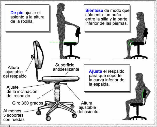 postura-correcta-silla
