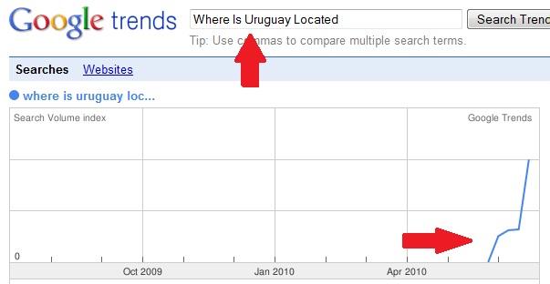 tendencia de busqueda para uruguay durante el mundial