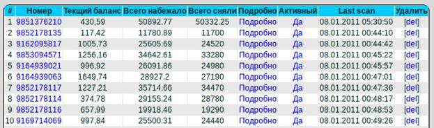 rasomware sms ruso del ano 2010