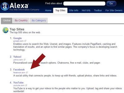 facebook alexa youtube