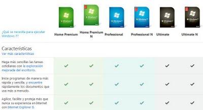 versiones windows 7
