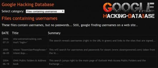 google-hacking-database