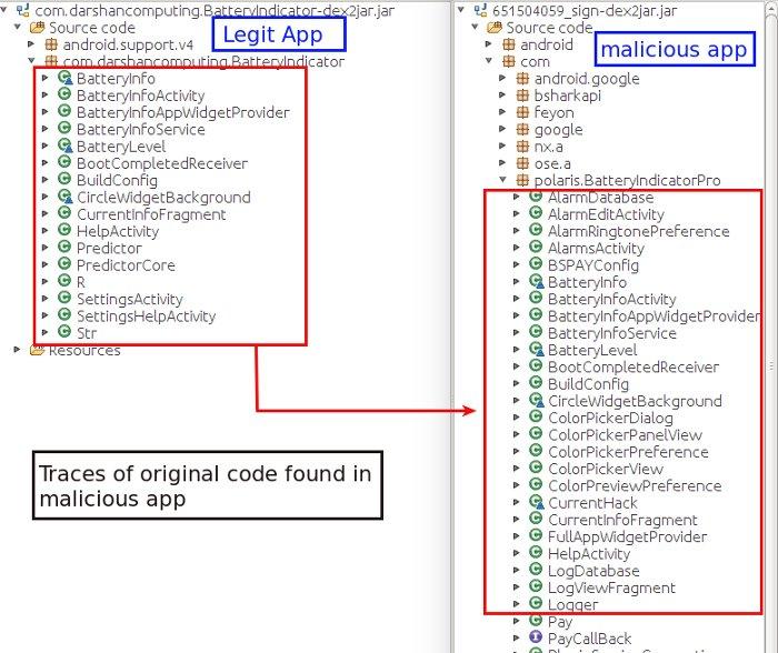 rastros de codigos de app real en una falsa