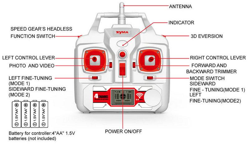 control drone zyma x8c
