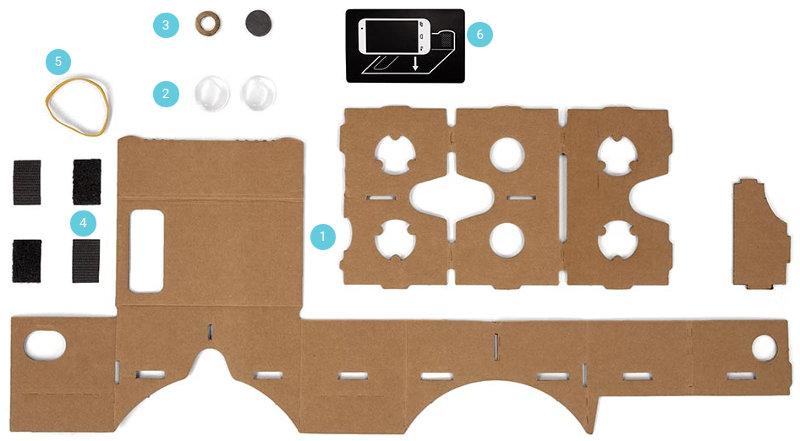 partes del cardboard de google