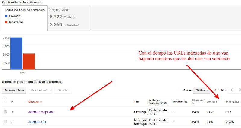 sitemaps http y https en serach console