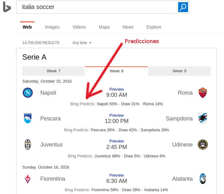 Bing Predicts fubtol