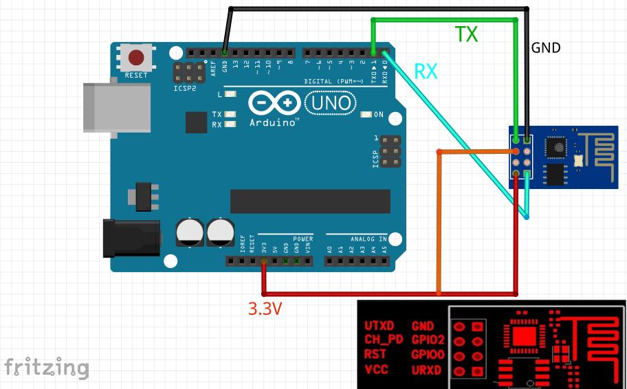 esp8266 conectado a arduino